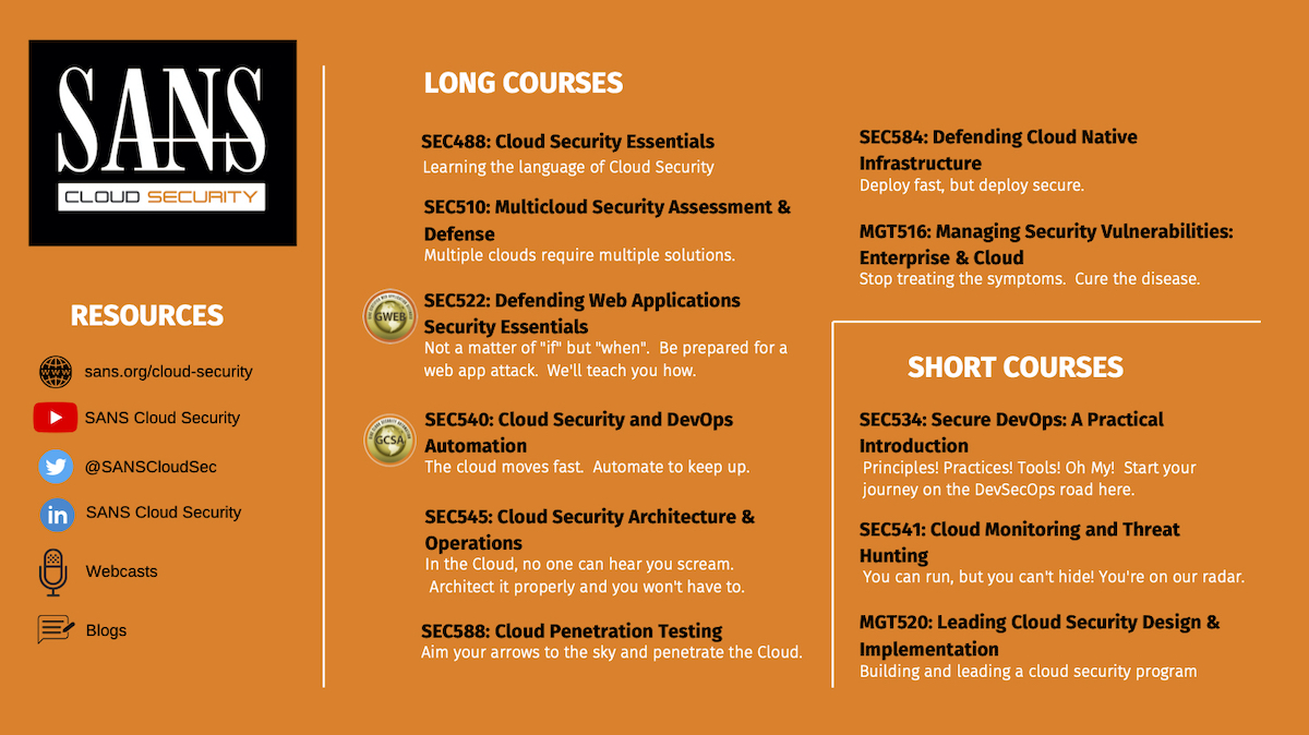 Sans Cloud Security Curriculum Summary Chart