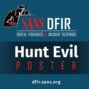 Information Security Posters | SANS Institute