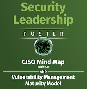 CISO Mind Map and Vulnerability Management Maturity Model
