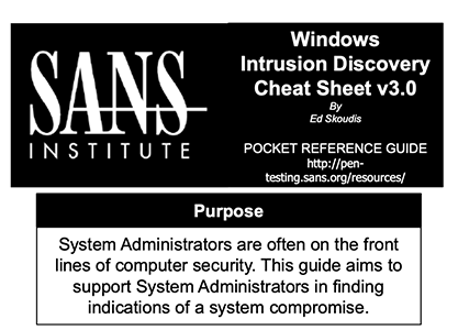 Intrusion Discovery Cheat Sheet for Windows